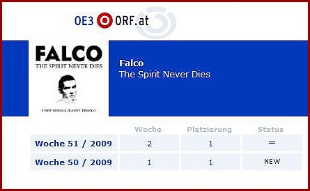 Falco - OE3 ORF.at